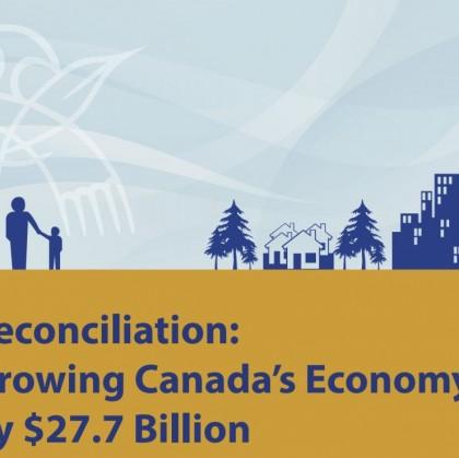 National Reconciliation: The $27.7 Billion Argument for Ending Economic Marginalization